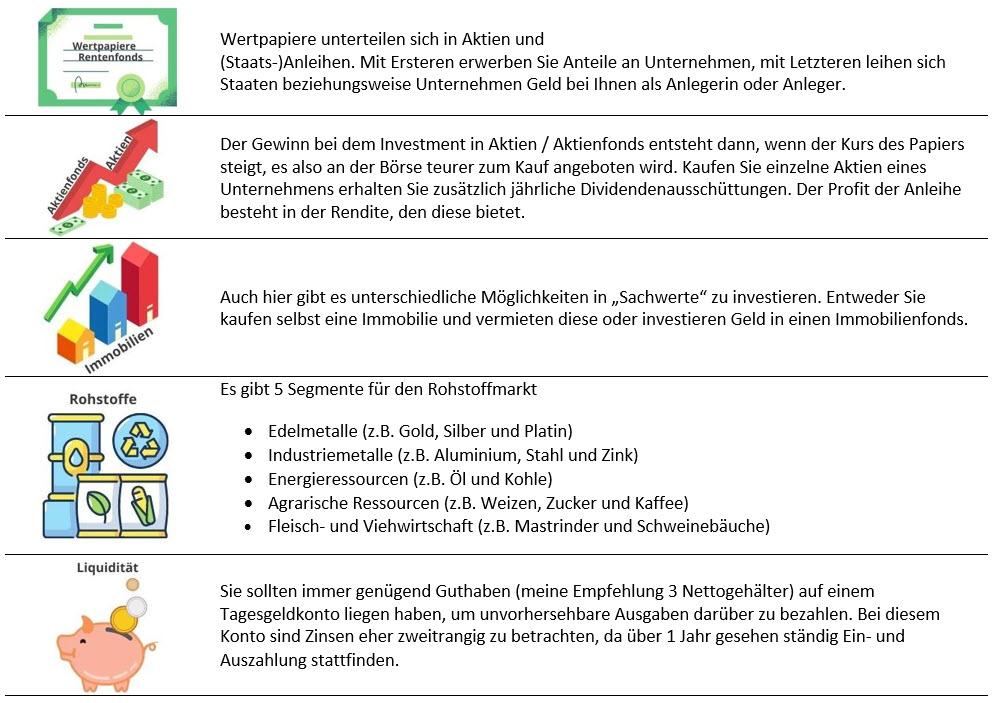 Assetklassen einfach erklärt, Kaufering, Penzing, Buchloe, Augsburg, Landsberg am Lech