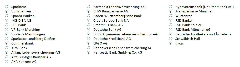 Auszug der Banken mit welchen ich Zusammenarbeite. Kaufering, Landsberg am Lech, Penzing, Buchloe, Augsburg, München